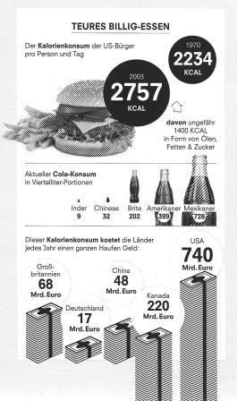 Carolan Cheaponomics - Essen